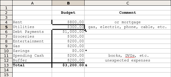 Example of budget spreadsheet